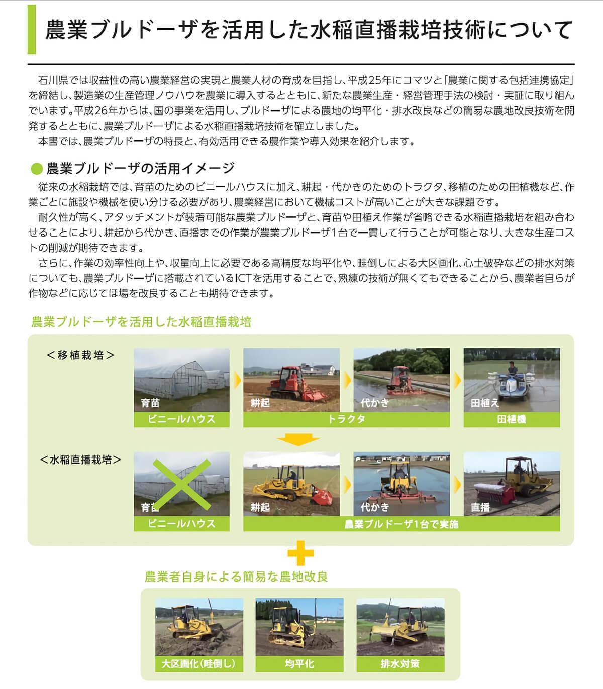 農業ブルドーザを活用した水稲直播栽培技術について 石川県では収益性の高い農業経営の実現と農業人材の育成を目指し、平成25年にコマツと「農業に関する包括連携協定」 を締結し、製造業の生産管理ノウハウを農業に導入するとともに、新たな農業生産・経営管理手法の検討・実証に取り組んでいます。平成26年からは、国の事業を活用し、ブルドーザによる農地の均平化・排水改良などの簡易な農地改良技術を開発するとともに農業ブルドーザによる水稲直播栽培技術を確立しました。 ●農業ブルドーザの活用イメージ 従来の水稲栽培では、育苗のためのビニールハウスに加え、耕起・代かきのためのトラクタ、移植のための田植機など、作業ごとに施設や機械を使い分ける必要があリ、農業経営において機械コストが高いことが大きな課題です。耐久性が高く、アタッチメントが装着可能な農業ブルドーザと、育苗や田植え作業が省略できる水稲直播栽培を組み合わせることにより、耕起から代かき直播までの作業が農業ブルドーザ1台で一貫して行うことが可能となり、大きな生産コストの削減が期待できます。さらに、作業の効率性向上や、収量向上に必要である高精度な均平化や、畦倒しによる大区画化、心土破砕などの排水対策についても、農業ブルドーザに搭載されているICTを活用することで、熟練の技術が無くてもできることから、農業者自らが作物などに応じてほ場を改良することも期待できます。
